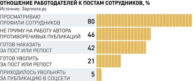В России появятся специальные суды для рассмотрения дел в сфере соцсетей
